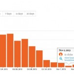 Bitly tutorial - stats