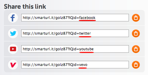 Track your Links with SmartURL - social media